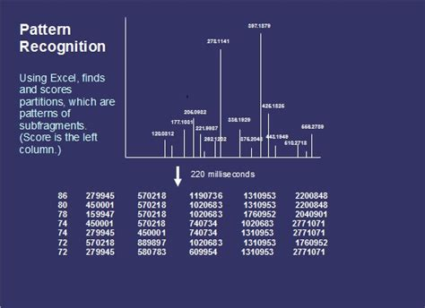 pattern recognition mathematics welcome to math spec pattern recognition