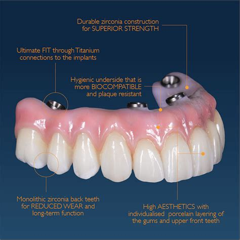 Liontin Zircon Premium Look Like A zirconia and porcelain teeth options centre for