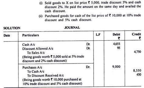 sle of journal business transactions in journal entries