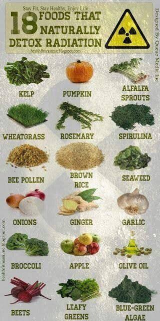 Detox Power Food List by 18 Detox Foods Trusper
