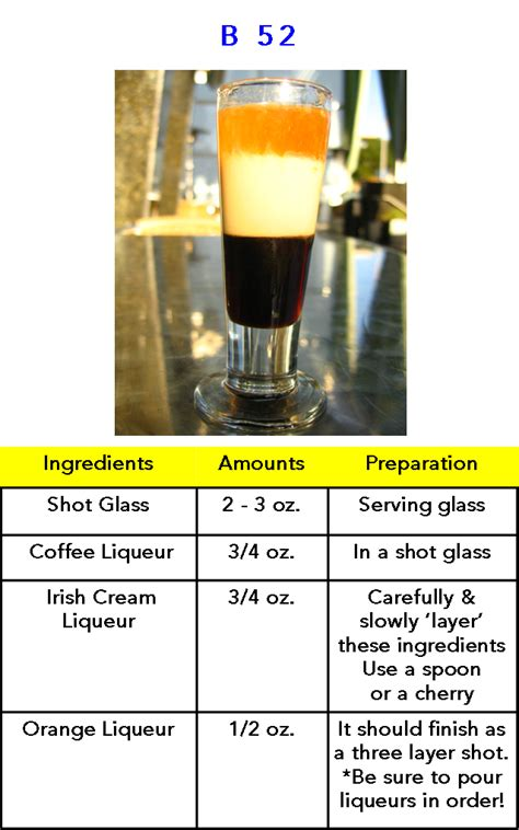 b52 cocktail recipe
