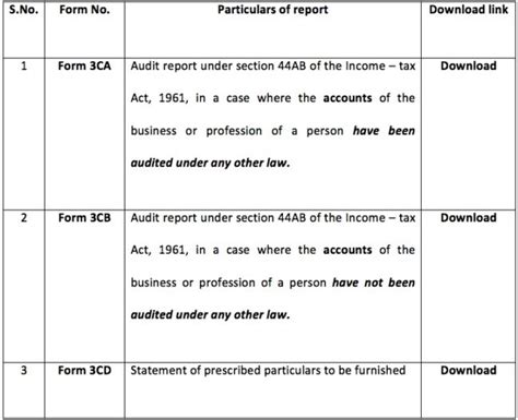section 271b income tax audit under section 44ab taxing tax