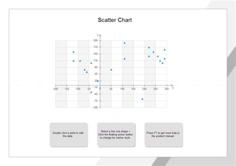 Scatter Plot Template by Scatter Plot Templates For Pdf