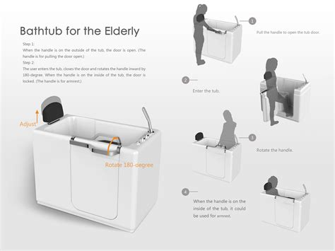 bathtub for the elderly bathtub for the elderly entry if world design guide