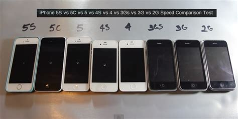 iphone speed test comparison between all generation iphones tech n techie