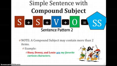 sentence patterns made easy sentence pattern 2 simple sentence with compound subject