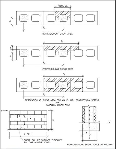 structural design criteria report masonry block wall design design ideas