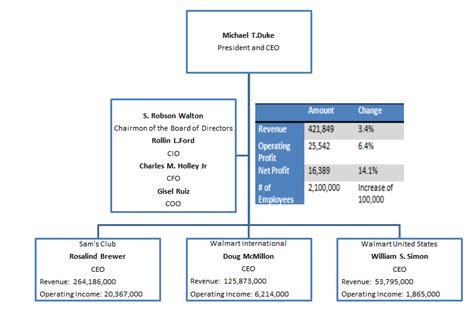 enterprise collaboration adapting enterprise 2 0 to your