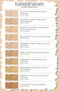bare minerals foundation colors bare minerals foundation swatches i am the color fair