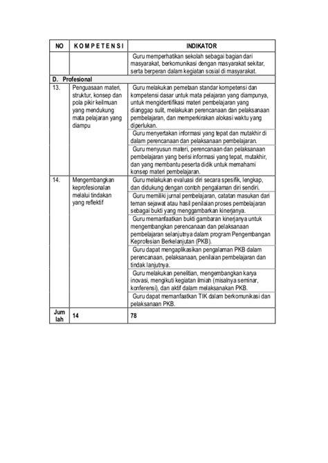 Standart Kompetensi Dan Penilaian Kinerja Guru Profesional 14 kompetensi dan 78 indikator penilaian kinerja guru