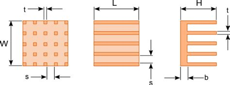 pin fin heat sink calculator selecting the best type of heat sink for your application