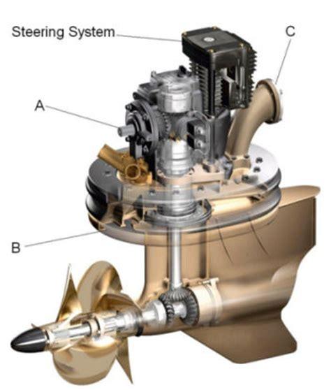 volvo penta ips  hp inboard ips engine test reviews  specs fast facts