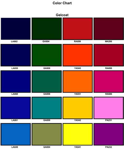 gel coat colors   28 images   colour charts aquassure, colored gel coat images, stuart marine