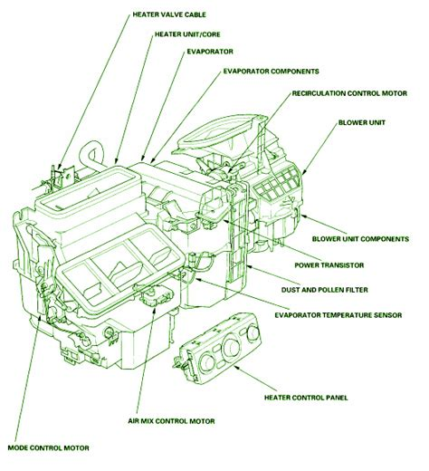 2003 honda pilot fuse box diagram circuit wiring diagrams