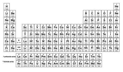 periodic table with atomic number name and symbol archives
