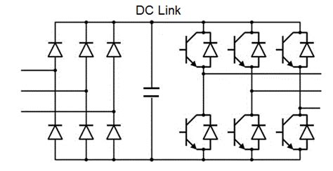 what is a dc link capacitor