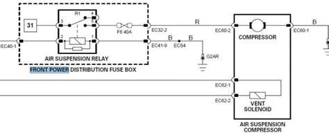 air shock compressor rebuilt but still air fault and vehicle low page 2 jaguar forums
