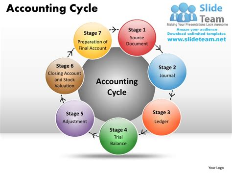 accounting powerpoint templates free accounting cycle powerpoint presentation slides ppt templates