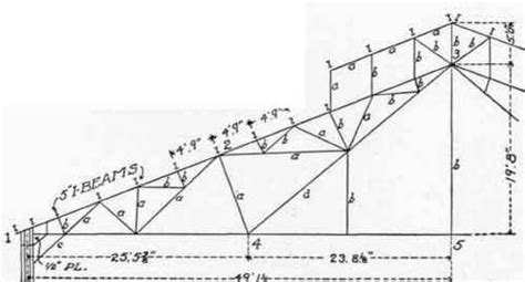 Sangat Murah Ciput Marsha 2in1 rumus menghitung luas rangka atap baja ringan murah