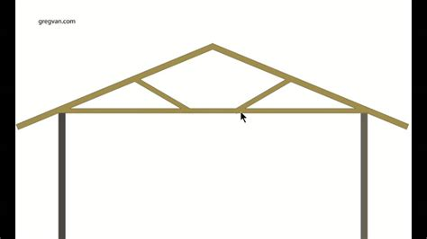roof truss basics structural engineering and home