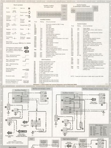 ford electric schematic