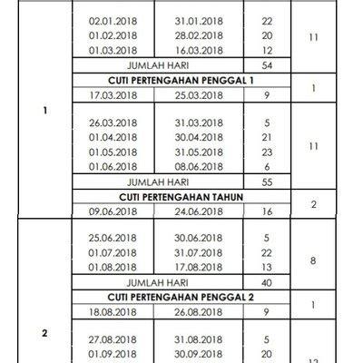 Kalendar 2018 Cuti Penggal Takwim Penggal Persekolahan Kpm Dan Kalendar Cuti Sekolah 2018