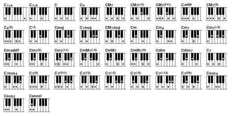 printable piano chord chart for beginners 10 best images of piano chord chart for beginners common