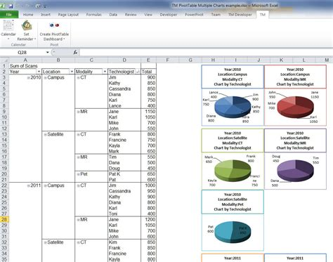 pivot table excel template tm pivottable dashboard help