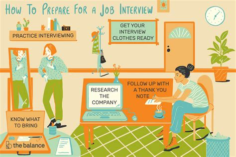 prepare for a job interview 11 things you should say readers digest