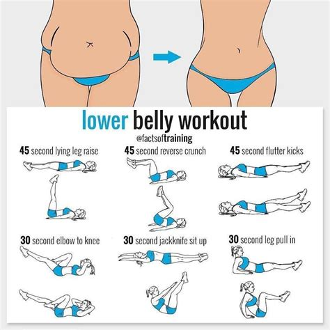 lower belly workout motivation lower belly