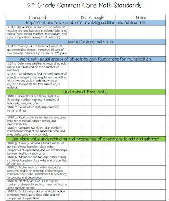 Free Common Core 2nd Grade Math Standards Checklist