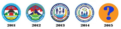 lomba membuat logo 2015 lomba membuat logo harganas deatline 28 februari 2015