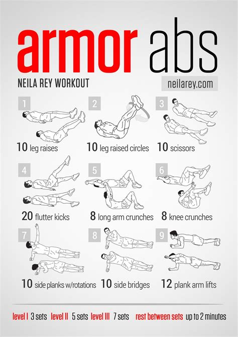 lists of workouts for abs eoua