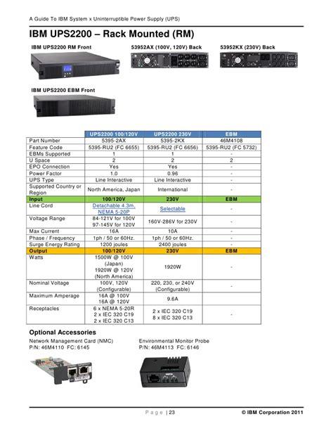 Ups Ibm 53952kx ibm system x ups guide v1 6 0