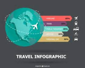 Free Business Report Template infographic world travel vector free download