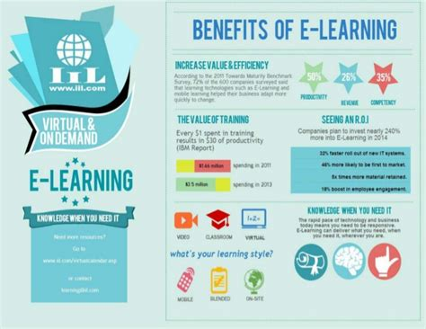 how does e learning benefit the learner an infographic the benefits of e learning