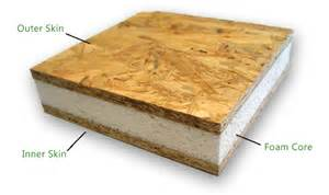 structural insulated panels cost
