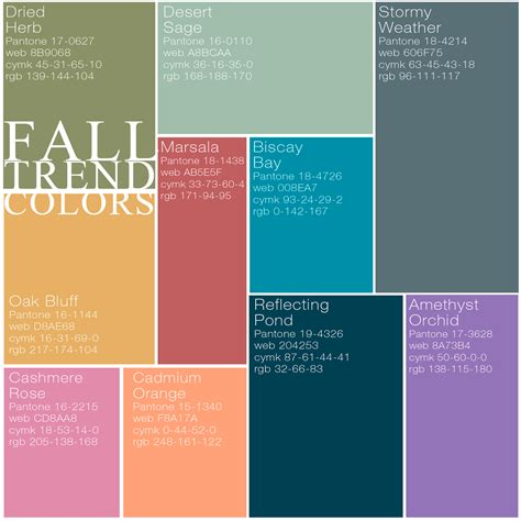 pantone color trends a passion for flowers fall trend colors pantone s top 10