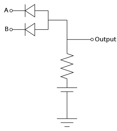 diodes gates and gate using diode 28 images nand gate operation ece tutorials logic gates digital logic