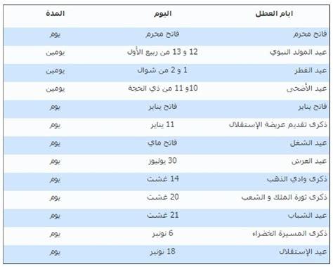 Calendrier Ferie Les Jours F 233 Ri 233 S Qui Vous Attendent En 2017 Actu Maroc