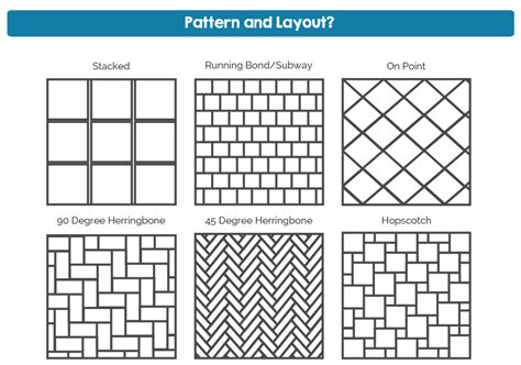 pattern types let s talk about tiles simple guide don t cr my style