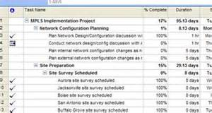 erp project plan template communication plan erp project communication plan