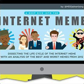 What Are Internet Memes - infographic examining the internet meme news opinion pcmag com