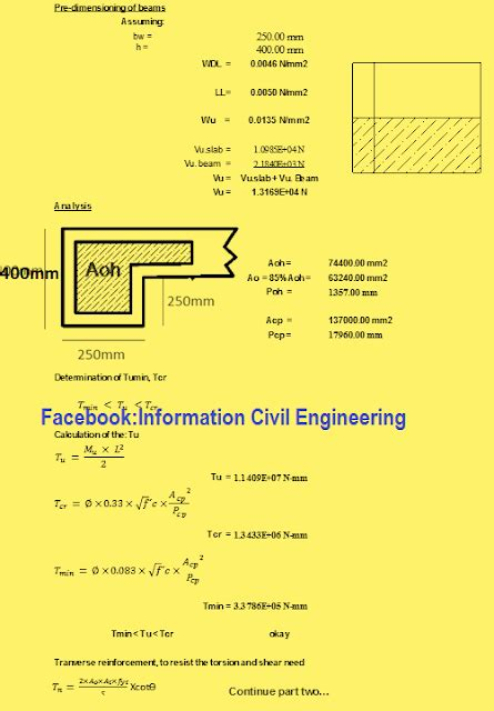 important formulas  structural analysis engineering society