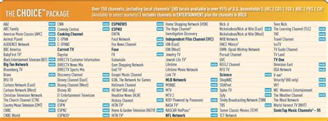 directv choice xtra satellite tv channels 2 images frompo image gallery directv 150 channels