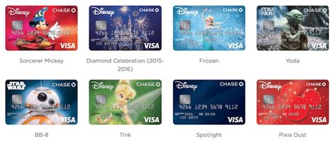 Debit Card Design Options