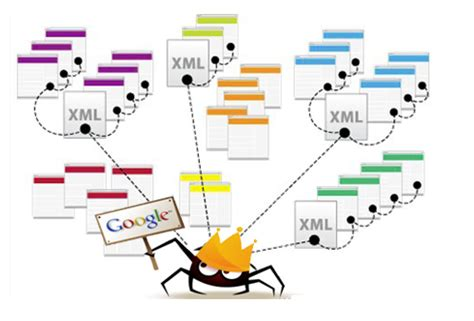 How Many Search Past The Page On Few Pains Of Web Crawling Promptcloud