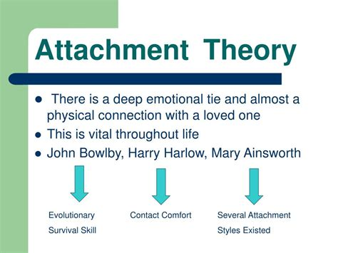 contact comfort theory ppt harry harlow powerpoint presentation id 284280