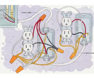 installing a split receptacle how to install a new electrical fixture home residential