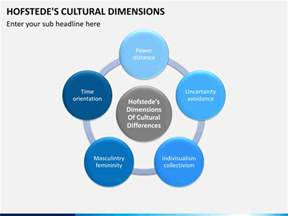 hofstede s cultural dimensions powerpoint template